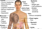 Conventional Treatments